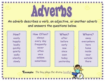 exles of adverbs alisen berde