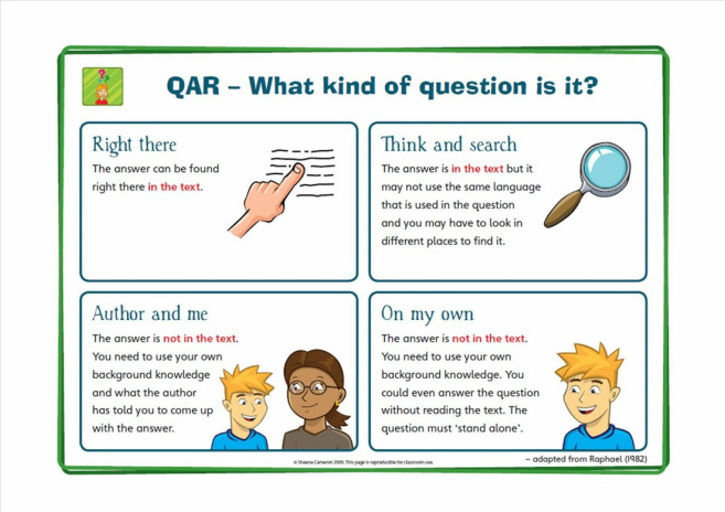 Ell activities questionanswer relationships qar, qar worksheet with ...